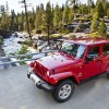 Jeep Leads in US Auto Market Sales Gains