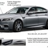 30th Anniversary Edition M5 Info Leaked