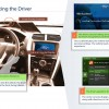 Ford, Intel Investigate Facial Recognition Tech with Project Mobii