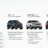 2016 Ford Explorer Configurator Reveals Pricing