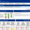 Mopar Introduces Customer Service Analyzer to FCA US Dealers
