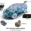Chrysler Pacifica Hybrid is the Most Efficient Minivan in History