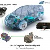 Wards 10 Best Engines List for 2017 Includes Pacifica Hybrid's V6