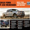 2018 Ford F-150 Design Emphasizes Proven Strengths