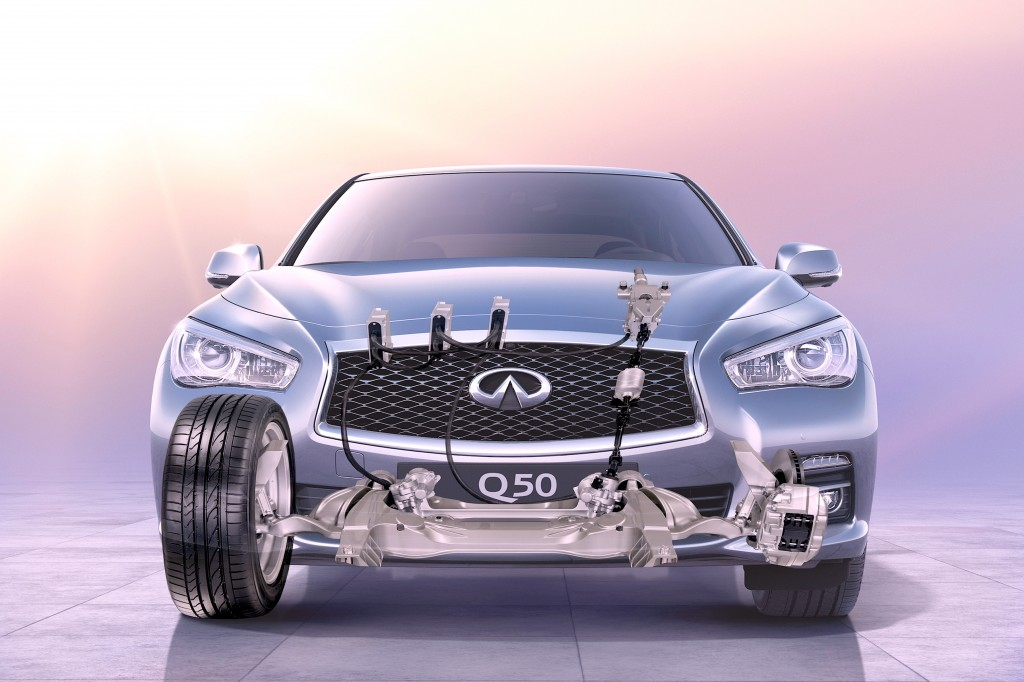 Q50 Steer by Wire System