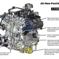 2015 Ford Mustang engine