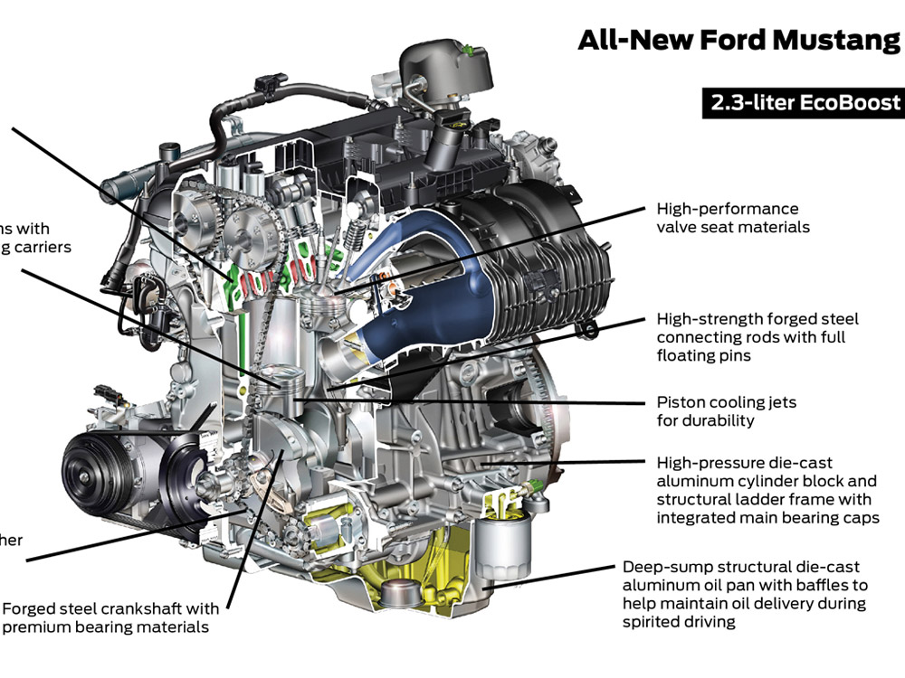 A Look Under The Hood Of The All New 2015 Ford Mustang