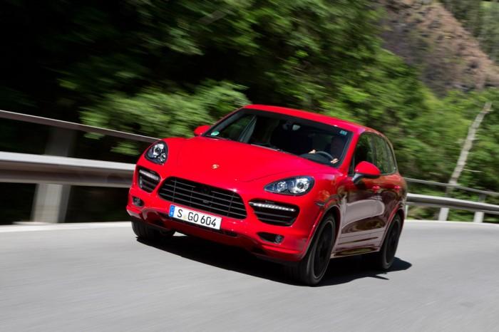 Global Porsche sales