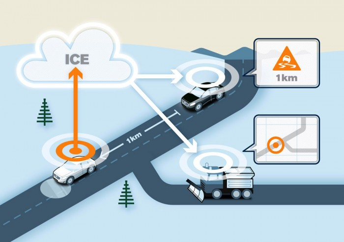 Volvo's car-to car communication technology looks to make the roads safer than ever.