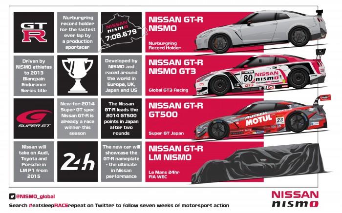 GT-R in Le Mans 2015