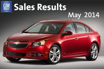 General Motors May Sales