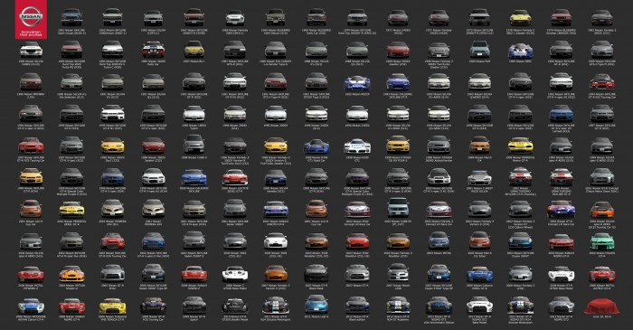 Nissan cars in Gran Turismo