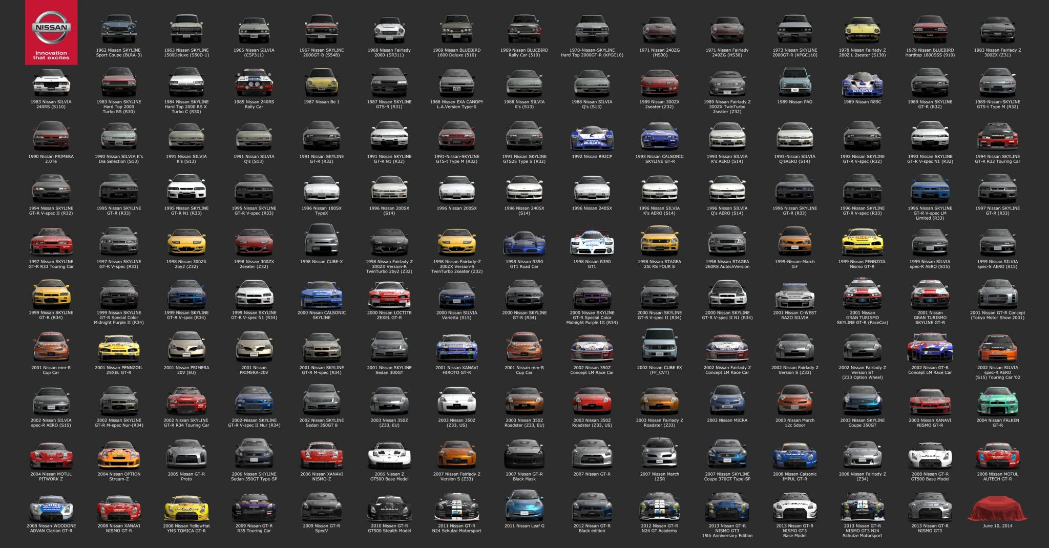 There Have Been 148 Nissan Cars in Gran Turismo - The News ...