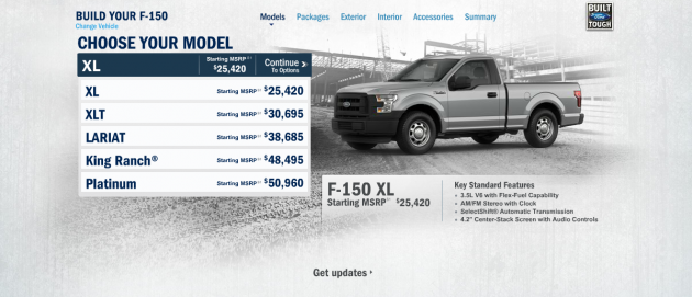 2015 ford f 150 release concept 2014 2015 best cars for Ford motor company financial analysis 2015