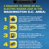 Top five reasons to drive an ell-electric Nissan LEAF in DC