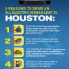 Top five reasons to drive an ell-electric Nissan LEAF in Houston