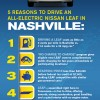Top five reasons to drive ell-electric Nissan LEAF - Nashville