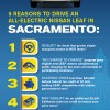 Top five reasons to drive ell-electric Nissan LEAF in Sacramento