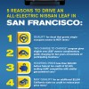 Top five reasons to drive ell-electric Nissan LEAF in San Fran