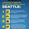 Top five reasons to drive an ell-electric Nissan LEAF in Seattle