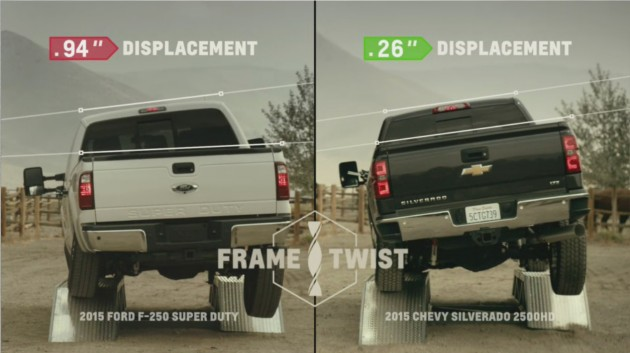 2015 Silverado 2500HD Beats Out 2015 F-250 Super Duty in Frame Twist Test