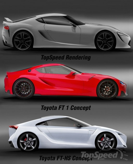 Bmw Toyota Sports Car Collaboration Moving Full Steam