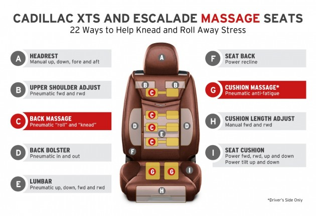 Cadillac Massage Chairs