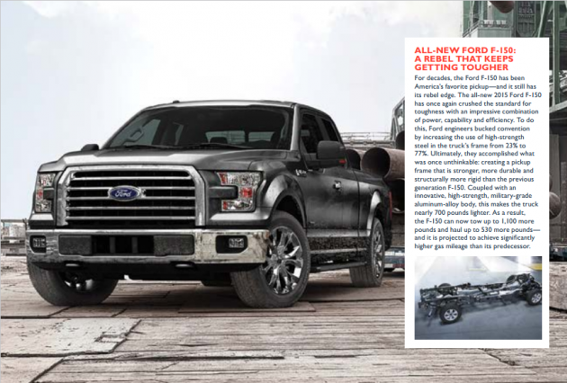 2015 Ford Trend Report