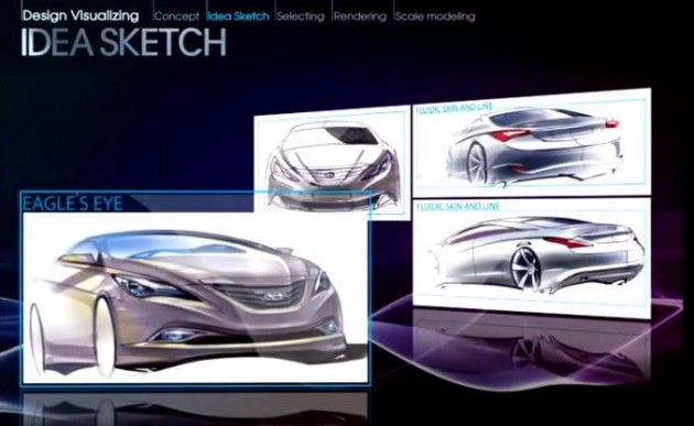 Sonata Design Video Hyundai Sketches