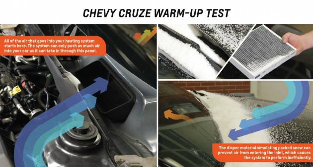 2015 Chevy Cruze heating system