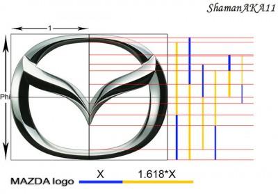 Mazda Logo schematics