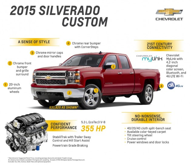 2015 Chevrolet Silverado Custom Revealed