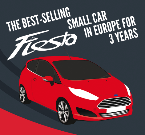 Ford Fiesta Best-Selling Small Car in Europe Infographic
