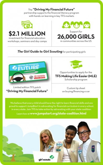 Toyota Girl Scouts Partnership