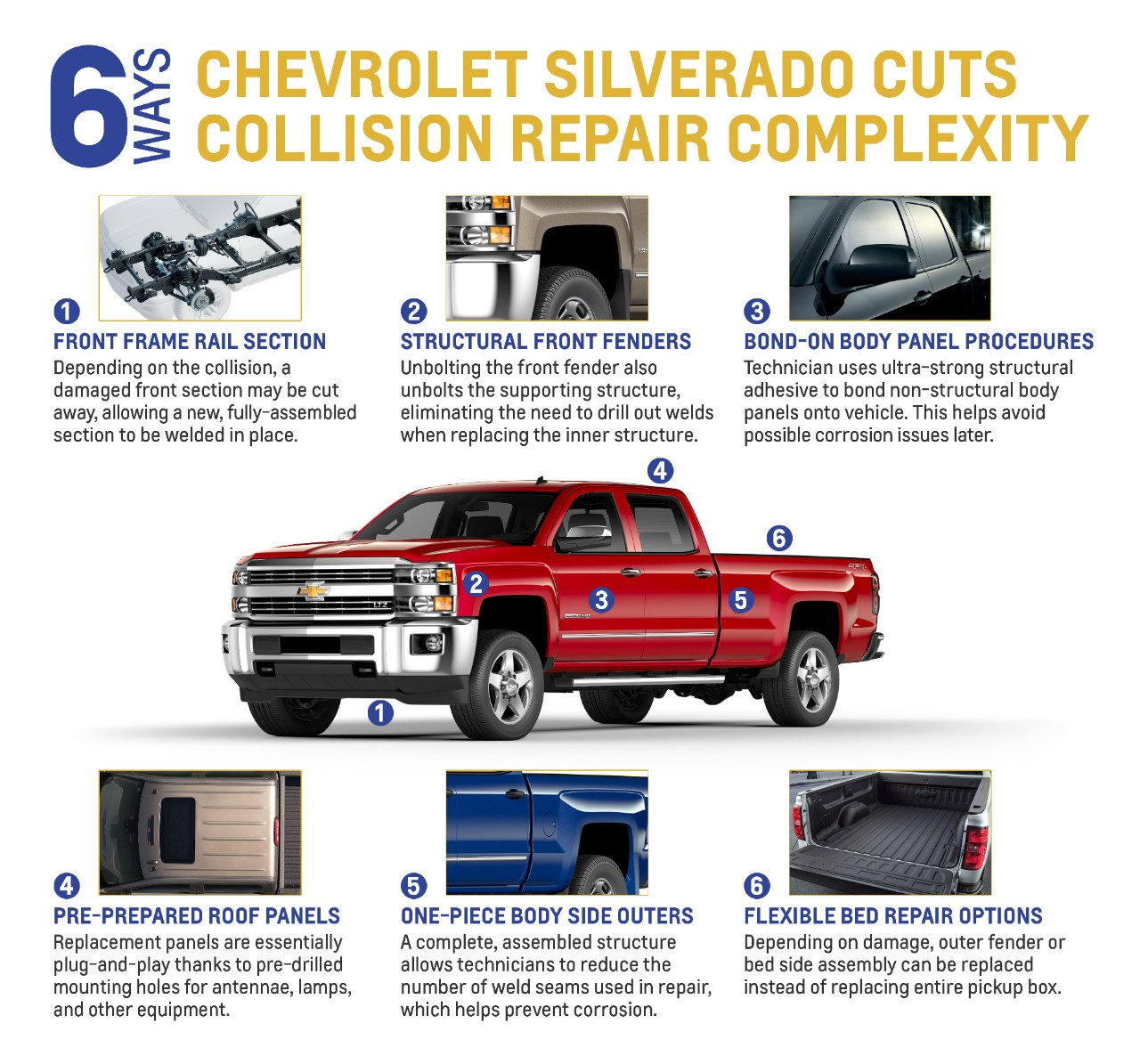 2015 Chevy Silverado cuts collision repair complexity