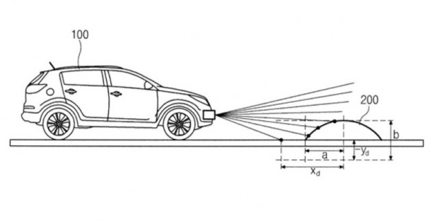 Hyundai Speed Bump patent