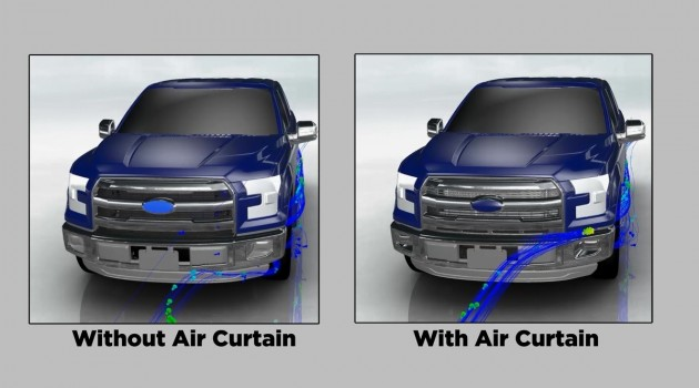Ford F-150 side curtains gif