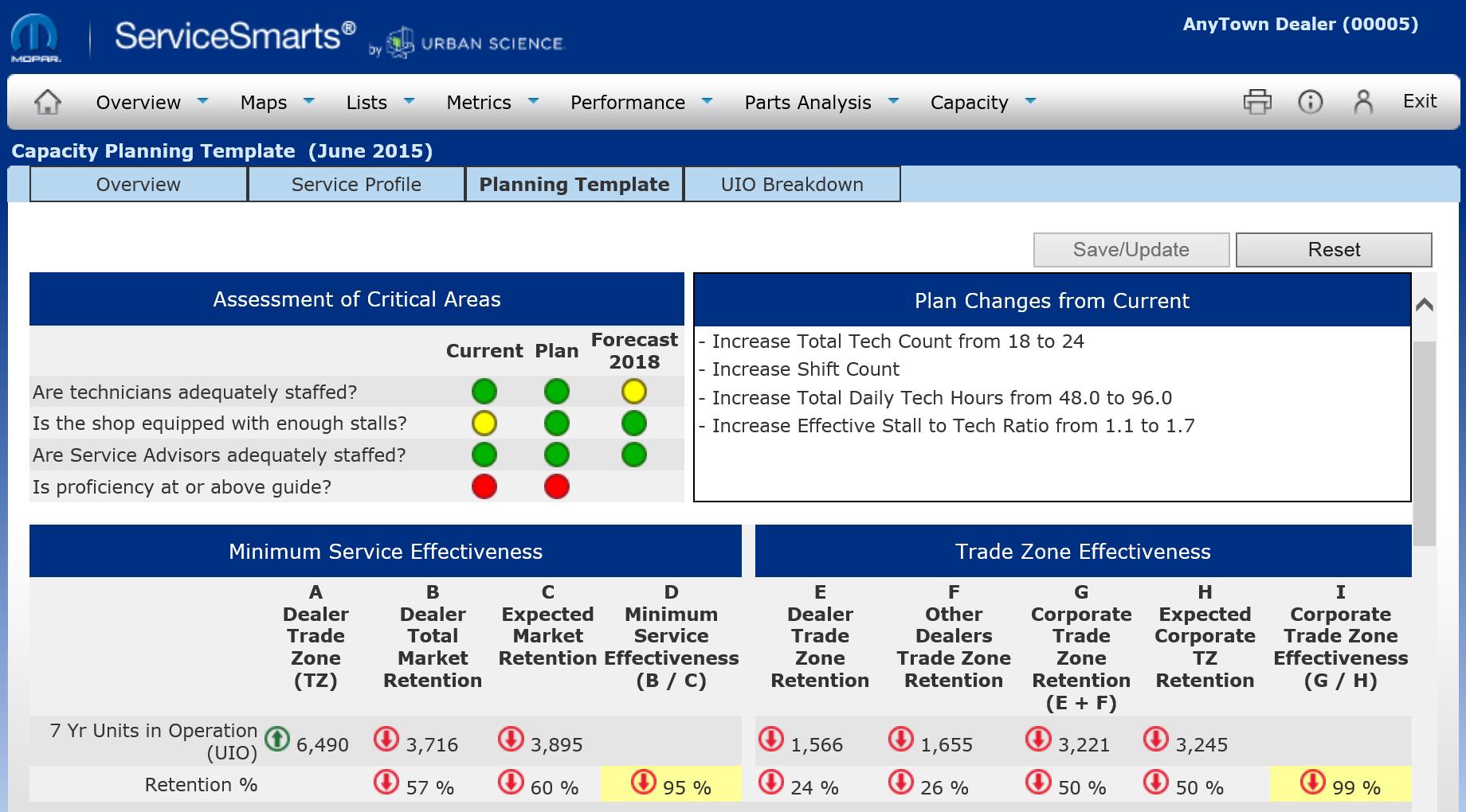 Mopar Introduces Customer Service Analyzer to FCA US ...