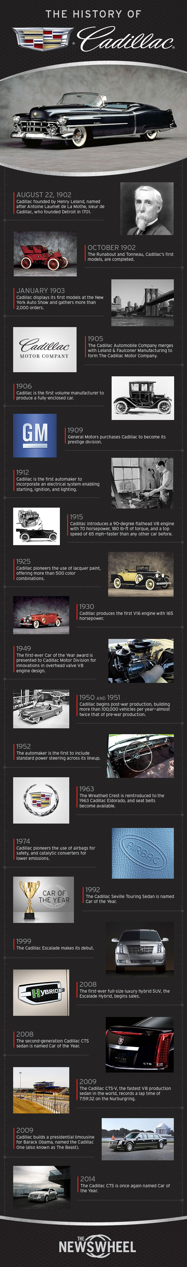 History of Cadillac infographic