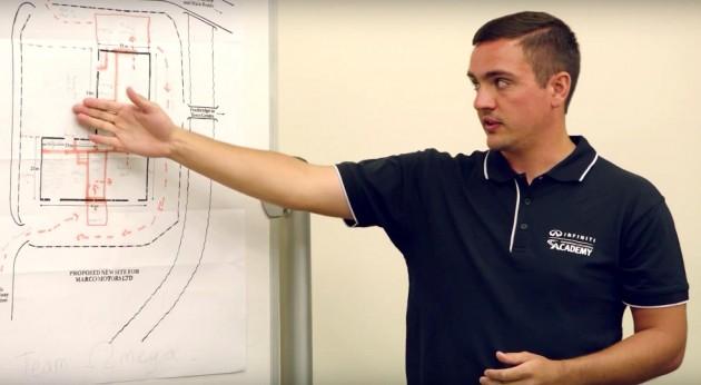 Alex Allmandinger - Infiniti Performance Engineering Academy