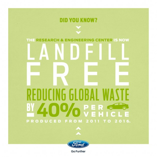 Ford Research and Engineering Center has gone landfill free