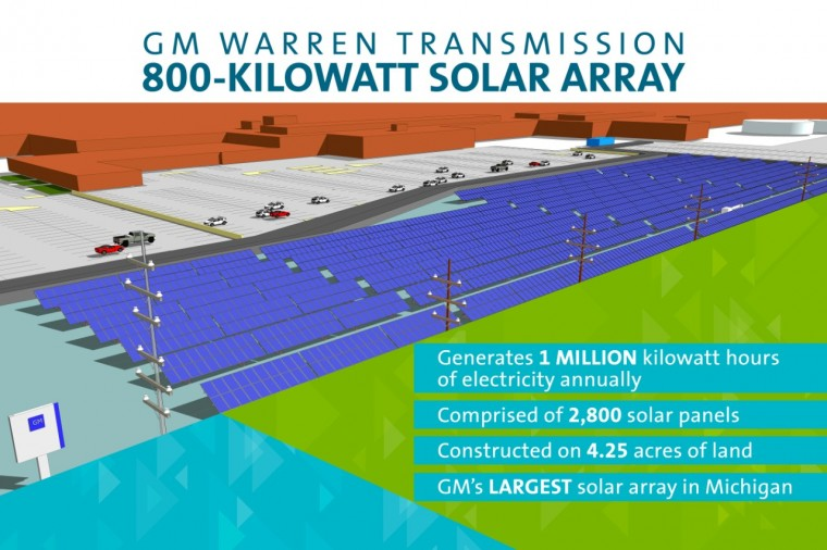 Warren Transmission Solar Array