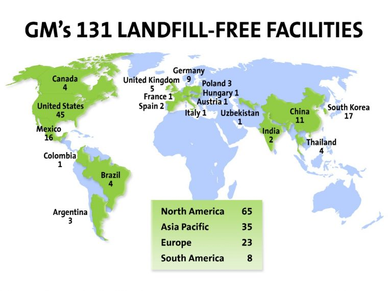 GM boasts 131 landfill-free facilities globally