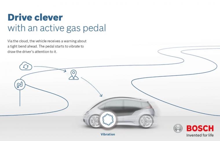 Bosch Fuel-Saving Pedal