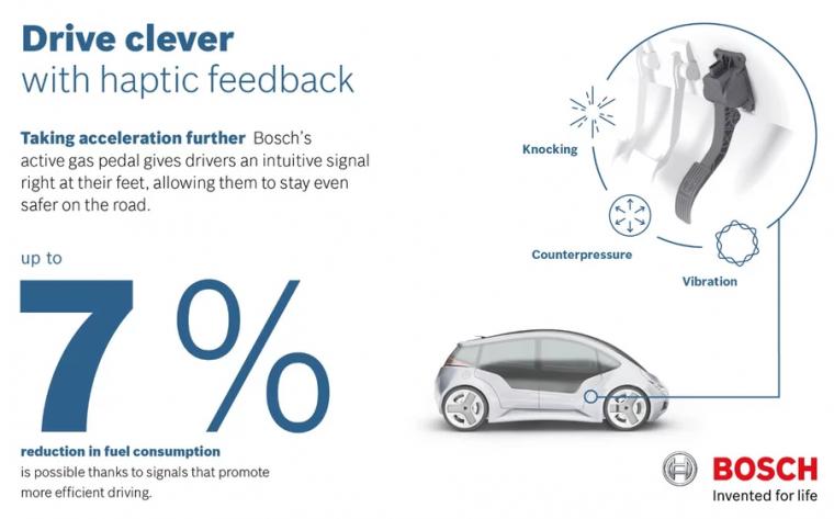 Bosch Fuel-Saving Vibrating Pedal