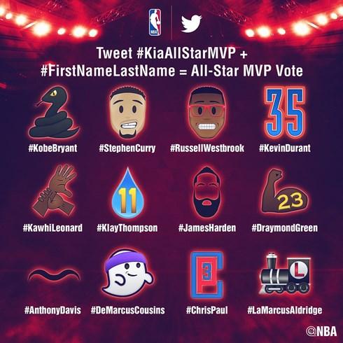 NBA All-Star Twitter Emojis 2