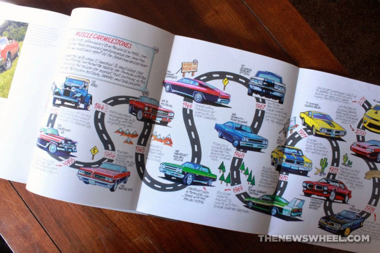 American Muscle Cars Book review Motorbooks review timeline insert