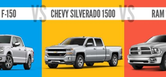 infographic ford f 150 vs chevy silverado 1500 vs ram 1500 the news wheel. Black Bedroom Furniture Sets. Home Design Ideas