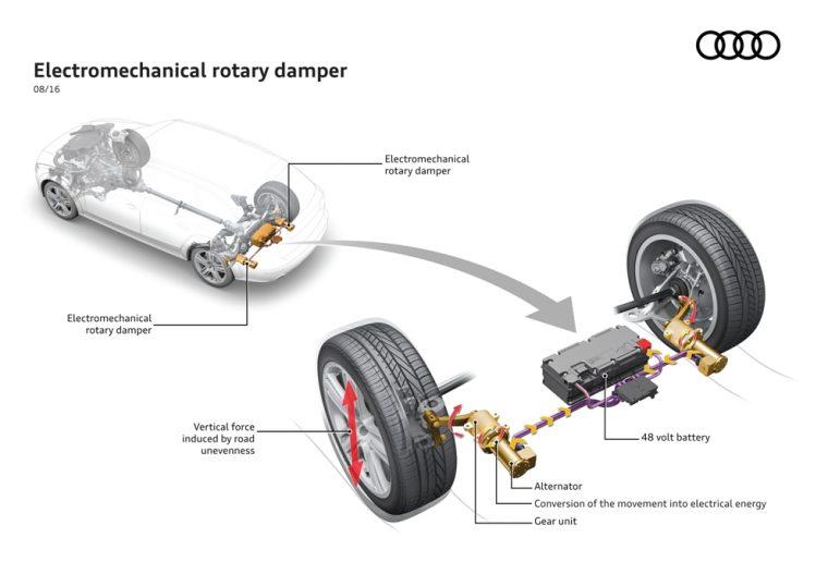 Audi eROT Shock Absorber System