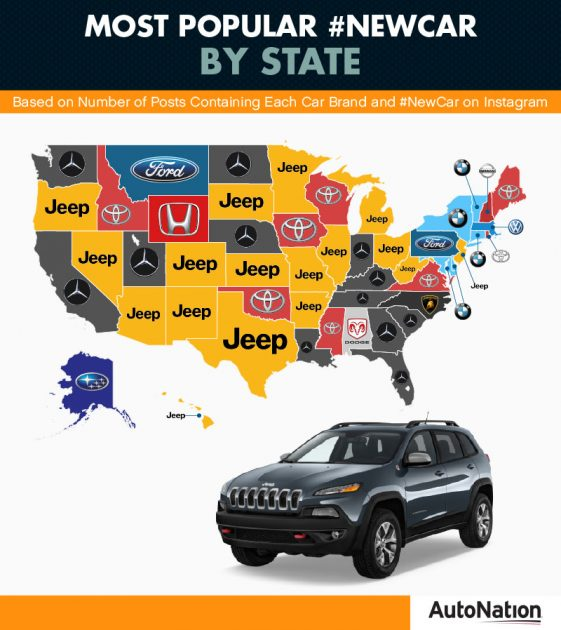 Jeep Popular New Car Hashtag